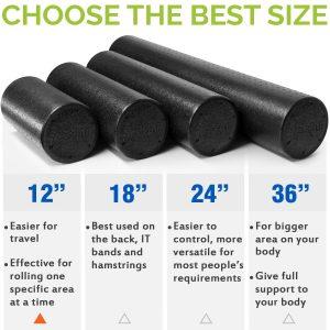 Yes4all premium High-Density Roller Foam
