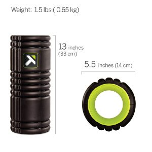 Trigger Point Excellence in Performance Foam Rollers