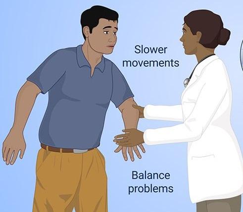 The Parkinson's Protocol Movements