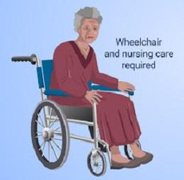 Wheel Chair Image